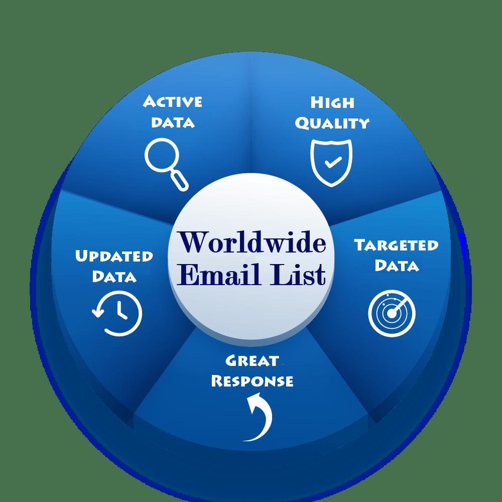 global data 1